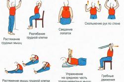 Упражнения при остеохондрозе плеча
