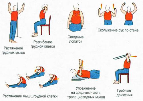 Как в домашних условиях лечить ушибы пальцев рук в руки
