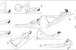 ЛФК при артрите коленного сустава