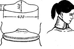 Размеры воротника Шанца
