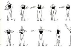 Комплекс лечебных упражнений при артрозе плечевого сустава