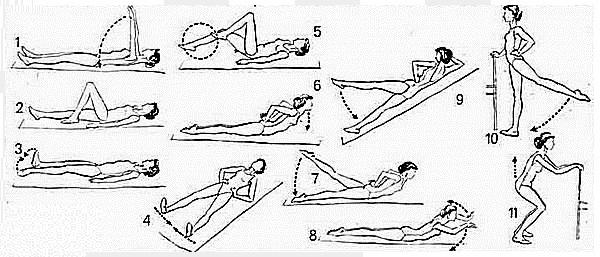 Медикаментозное лечение артроза коленного сустава.