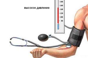 как лечить остеохондроз плечевого сустава народными средствами