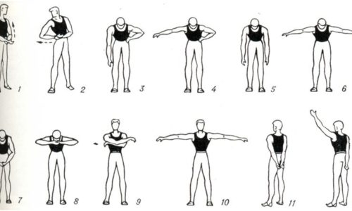 лечение при артрите коленного сустава народными средствами