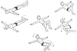 Схема выполнения упражнения Крокодил